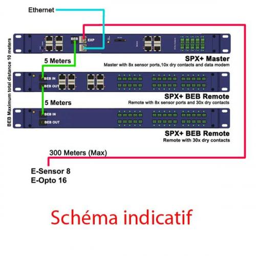 AKCP-SPX-Plus-SensorprobeX-plus-unites-BEB-600