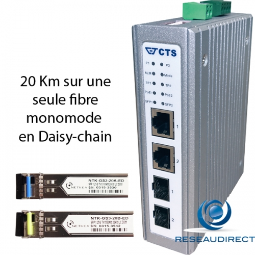 CTS IPC-3114-POE-20XBD Switch industriel 1x1000Base-T POE 30W 1x1000BaseT POE 60W 2xSFP 1000LX Bidi 20km 2x48VDC -40/+75°C