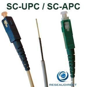 Jarretière FTTH Free FreeBox SC-APC SC-APC