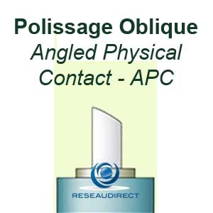 Polissage APC Angled Physical Contact